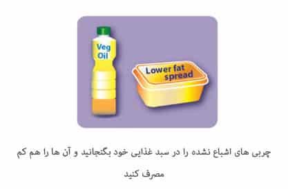 چربی های اشباع نشده را در سبد غذایی خود بگنجانید و آنها را هم کم مصرف کنید